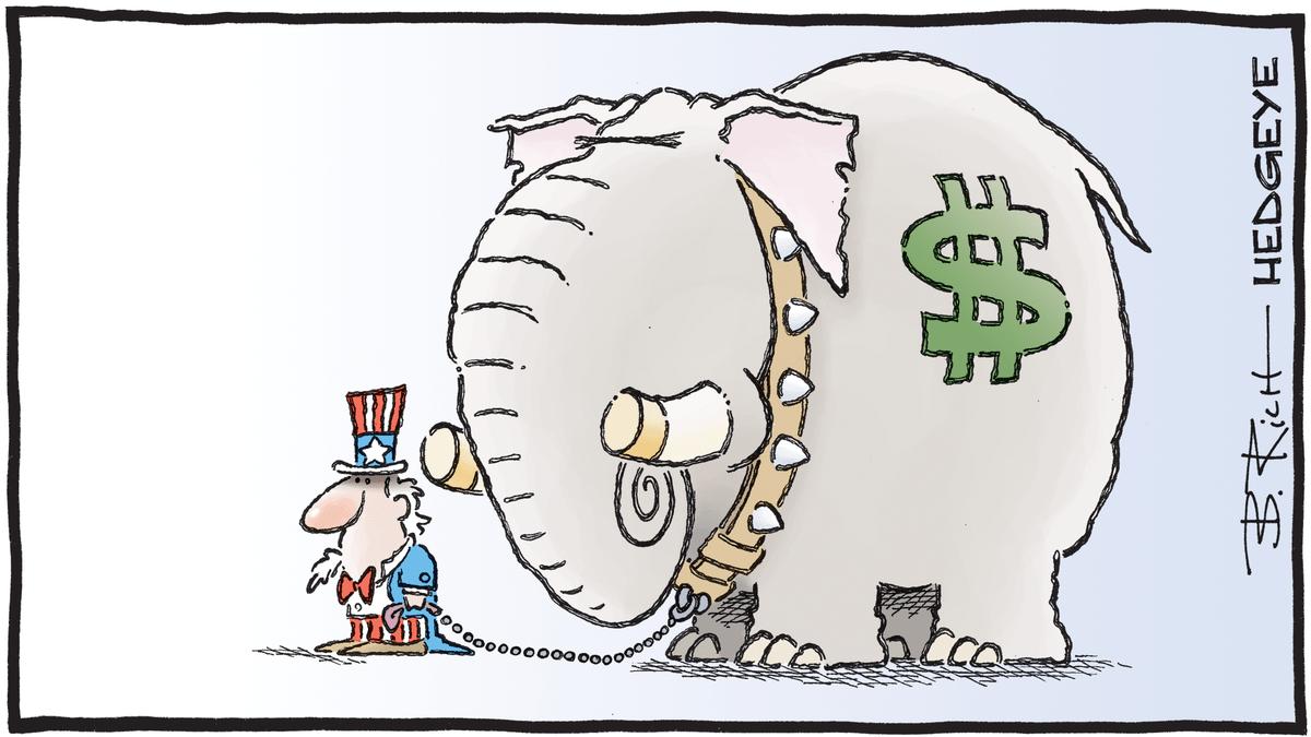 Risultato immagini per dollar hedgeye